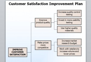 Customer Satisfaction Template screenshot