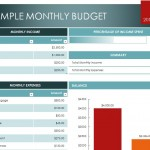 Screenshot of the Simple Budget Template