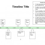 Screenshot of the Timeline Template