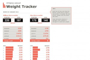 Screenshot of the Group Weight Loss Tracker