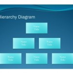 Photo of the Hierarchy Chart Template