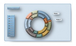 Free Excel Donut Chart
