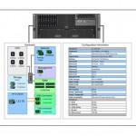 Screenshot of the Server Configuration Template