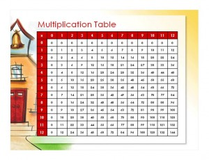 Screenshot of the Times Table Sheet