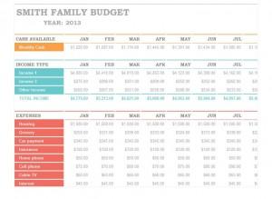 Free Budget Checklist