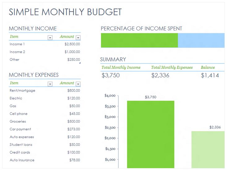 not for profit budget template - index of wp content uploads 2013 09