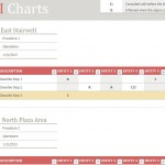 Free RACI Chart Template