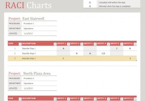 Raci Chart Template Raci Chart Template Excel Template Haven