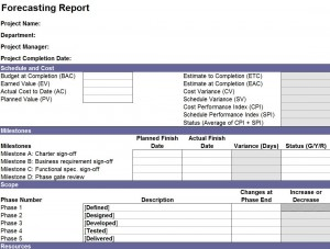 Forecasting Report Template Free