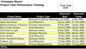Performance Tracking Template Free