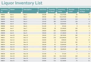 Free Liquor Inventory Sheet