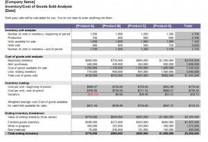 Inventory Analysis Free