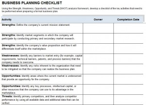 business continuity plan checklist template template haven