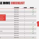 Microsoft College Apartment Checklist
