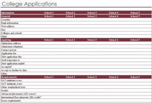 college application checklist college application process