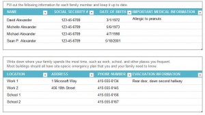 emergency response checklist template - emergency preparedness checklist template template haven