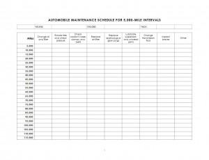Download Vehicle Inspection Checklist