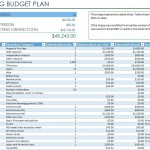 Free Marketing Budget Plan Template Download