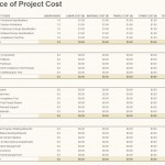 Microsoft project budgeting template