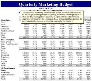 Quarterly Marketing Budget Template Template Haven
