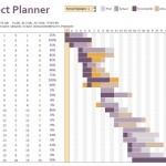 Free Microsoft Project Gantt Chart
