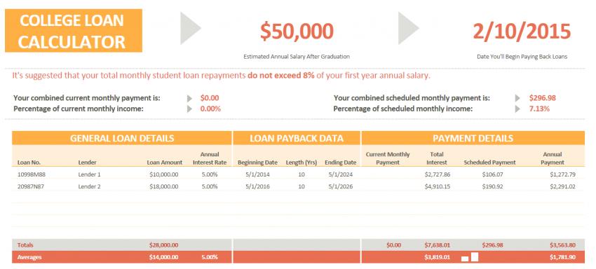 loan estimate form