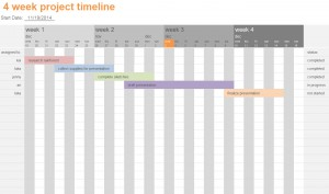 Four Week Timeline