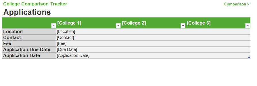 College Comparison Tracker Template Haven