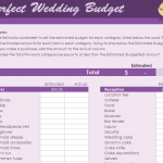 Perfect Wedding Budget