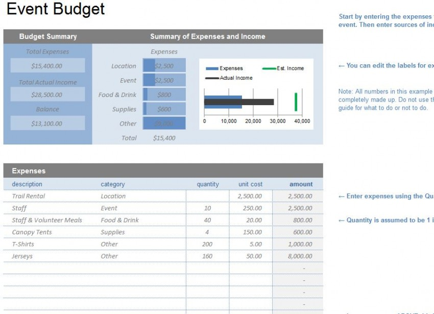 aspects of budget planning Section 3 budget preparation a full understanding of the budget planning and preparation system is essential, not just to derive expenditure projections but to be.
