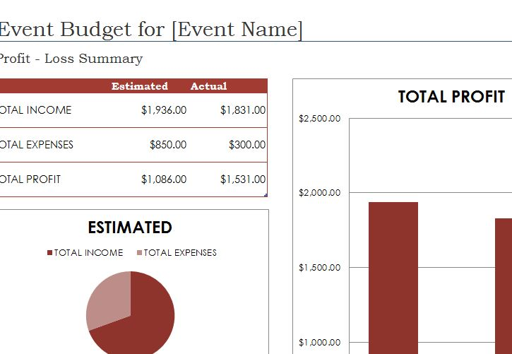 Event Budget Planner