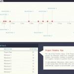 Goal Timeline Sheet