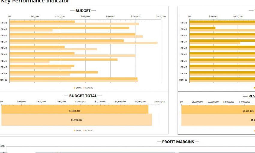 Key Performance Indicator Template