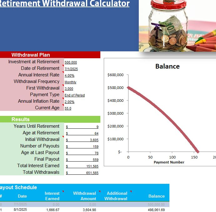 Retirement Withdrawal Calculator » Template Haven