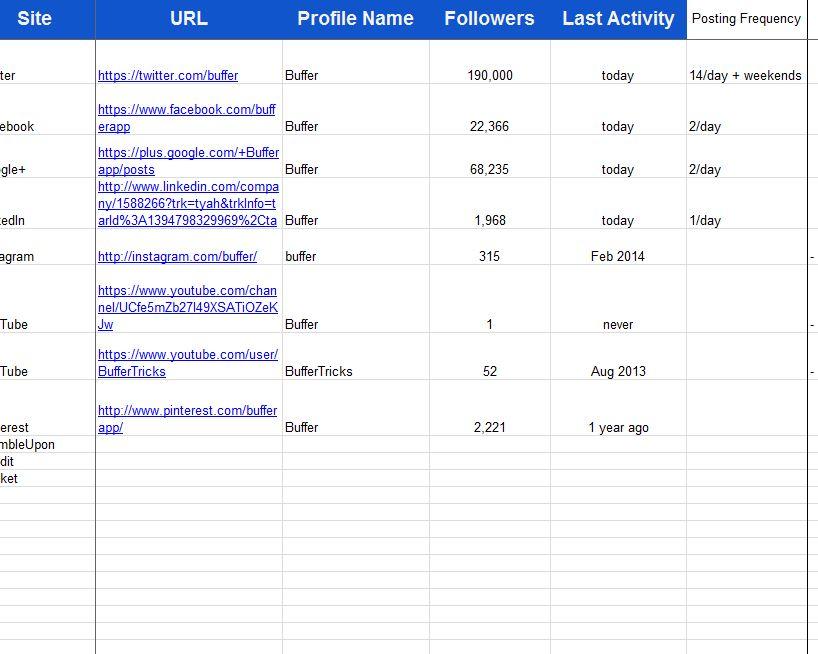 Social Media Response Tracker