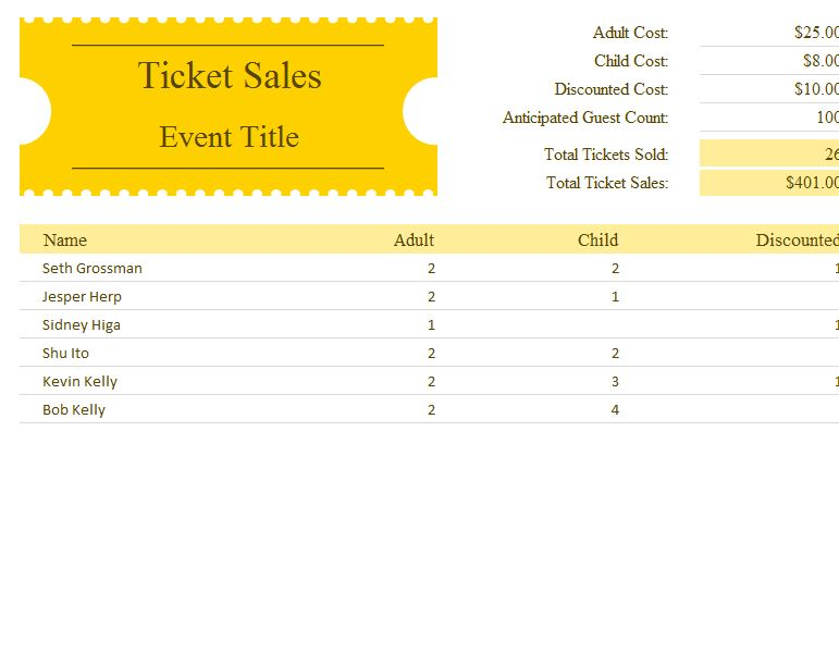 ticket sales template Template