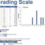 Grade Scale Sheet