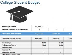 college student budget