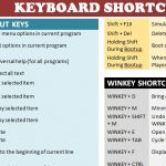 Keyboard Shortcuts Template