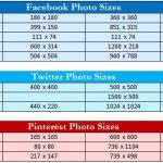 Social Media Photo Sizes
