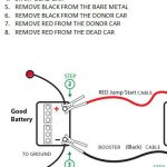 How to Jump Start Car