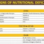 Signs of Nutritional Deficiencies