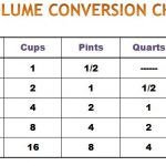 Volume Conversion Chart