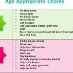 Age Appropriate Chores Template