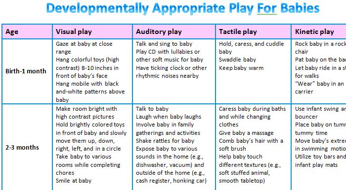 Developmentally Appropriate Play for Babies