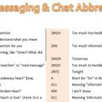 Text Messaging Abbreviations