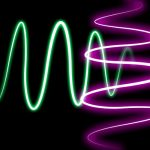 How to Make Neon Light in Photoshop
