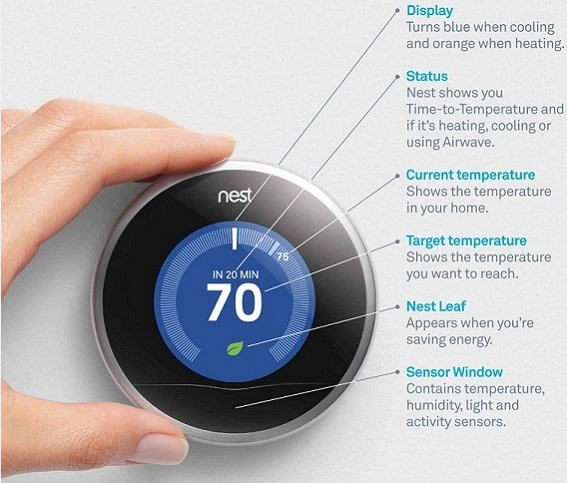 how to install your nest learning thermostat templatehaven tutorials template haven. Black Bedroom Furniture Sets. Home Design Ideas