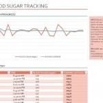 Screenshot of the Blood Sugar Chart Template