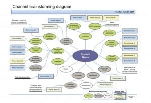 Screenshot of the Brainstorm Template